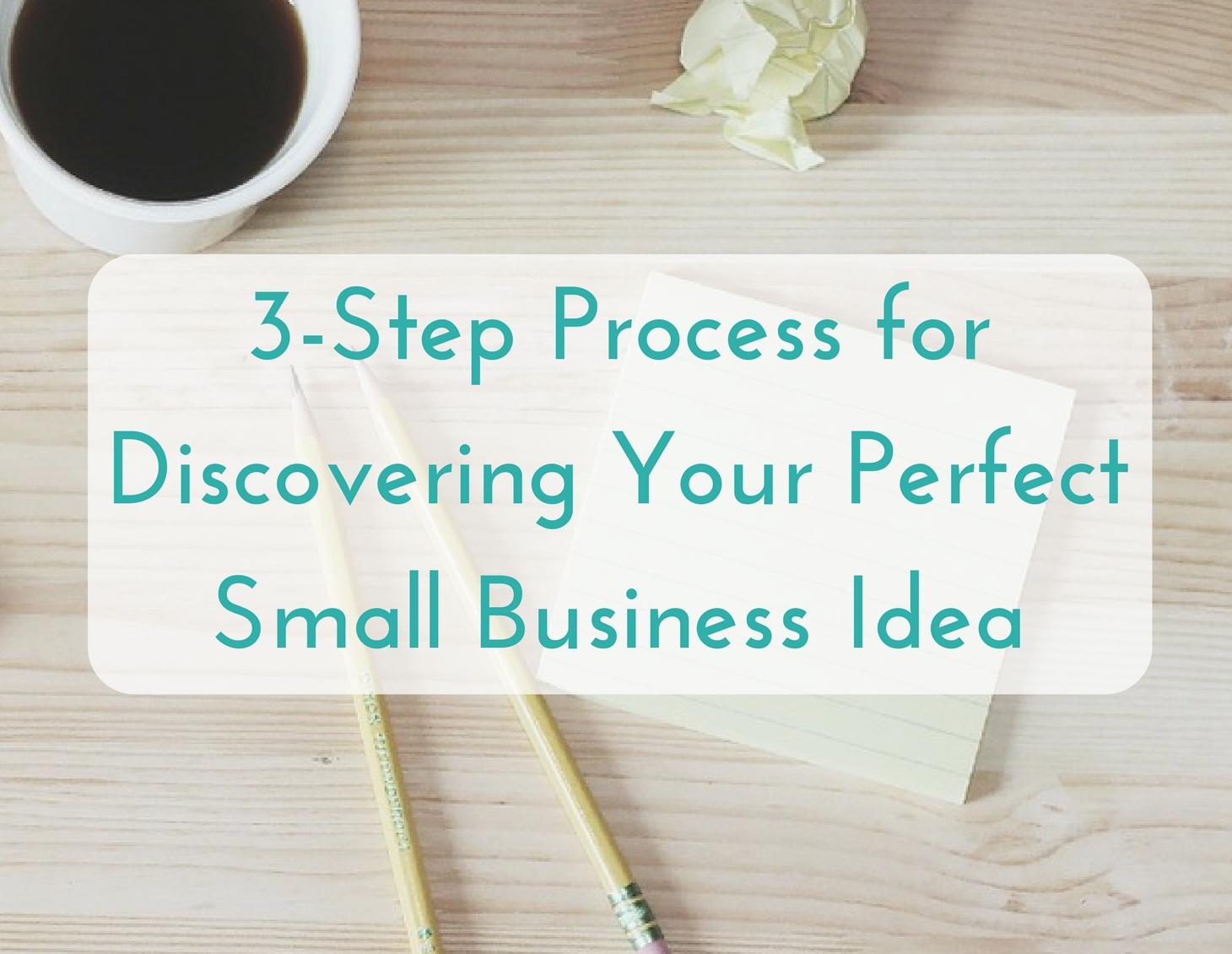 Http Saganmorrow Com Rhetorically Discover Profitable Small Business Idea