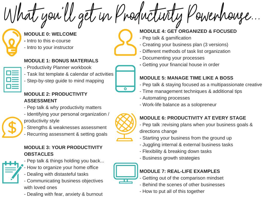 Productivity Powerhouse Sagan Morrow