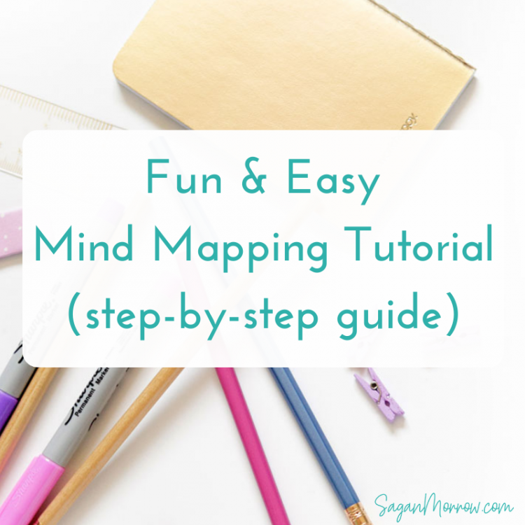 easy mind mapping tutorial